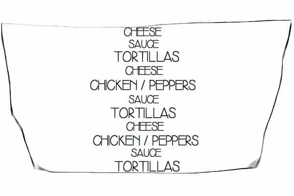 Enchilada Layering